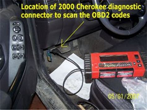 Jeep Check Engine Light Codes Check Engine Light Codes P0123 Tps Code For 2000 Jeep
