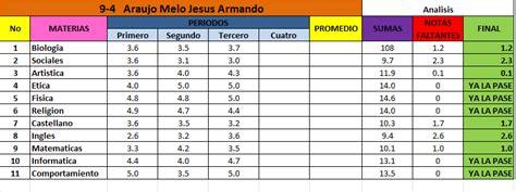tabla de calificaciones tabla de calificaciones ineval de 2 a 7 act3 apl jessii