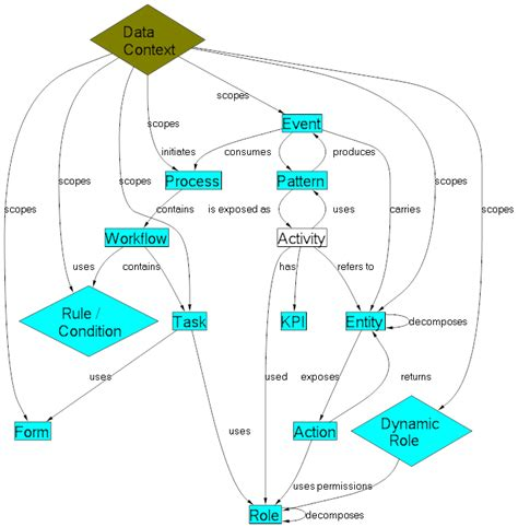 graph layout engine javascript microsoft automatic graph layout 2 0 2 on nuget libraries io