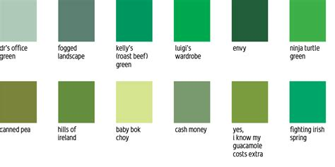 green colors names green colors names shades of green names pictures to pin