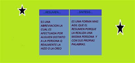 Contoh Menulis Notula Rapat by Resumen Y Sintesis Resumen Y Sintesis Diferencia