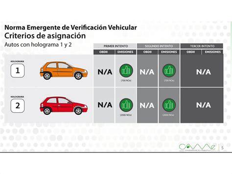 costo de verificacin 2016 norma emergente de verificaci 243 n vehicular a partir del 1