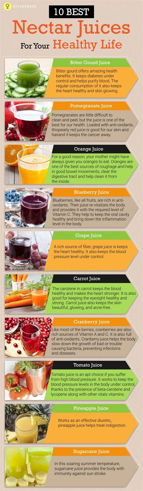 Diversity Detox by 17 Best Ideas About Fruit And Vegetable Diet On