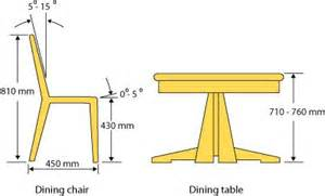 Dining Table Chair Measurements Wooden Kitchen Table Dimensions Search Tables