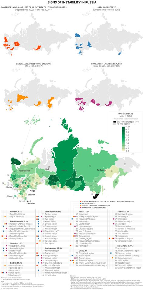 russia map 2017 something rotten in the state of russia geopolitical