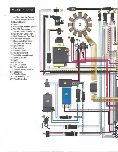 e tech evinrude wiring diagram get free image about