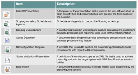 erp implementation plan template pictures inspiration