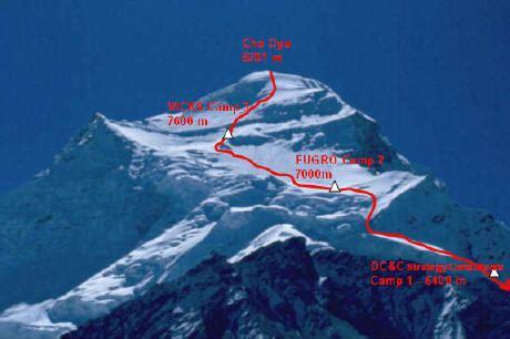 High Heels Boyan ski8000 expedition 2004