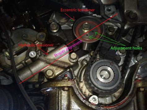 Mitsubishi Outlander Timing Belt Replacement 2003 Mitsubishi Eclipse Gts Timing Belt Belt Replacement