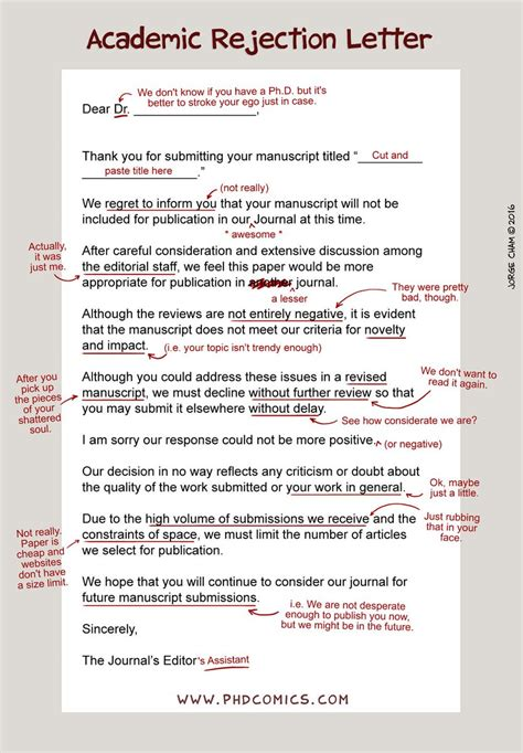 Rejection Letter Journal Article Phd Comics On Quot An Honest Academic Rejection Letter Https T Co Sk9nlxym7u Https T Co