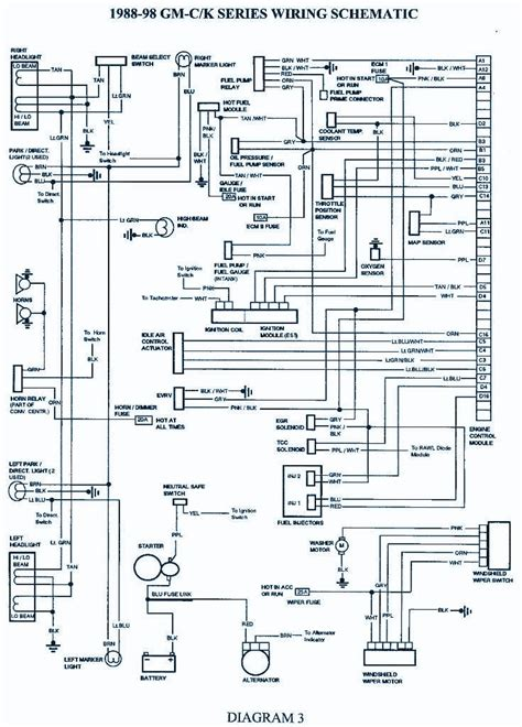 1996 chevy 1500 wiring diagram fuse box and wiring diagram