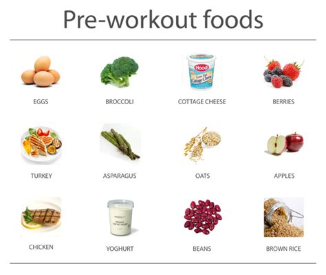 7 Great Pre Workout Snacks by Top Building Foods Best High Protein Foods All