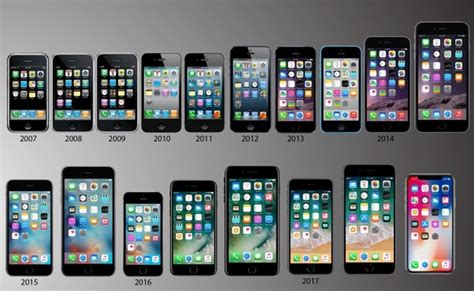 how many iphones been released to date how do they differ quora