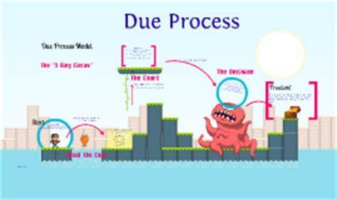 Crime Model And Due Process Model by Crime Model By Rosie Mcdonnell On Prezi