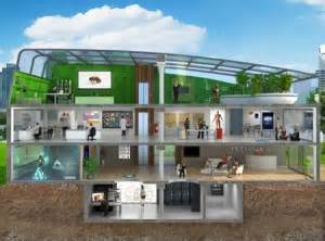 technology in homes researchers showcased in leading european projects to