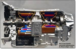 96 Dodge Ram 1500 Transmission Problems 2001 Dodge Ram 1500 Transmission Diagram Bed Mattress Sale