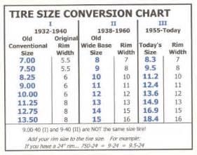 Car Tire Size Chart Vintage Car Tire Size Conversion Chart Html Autos Weblog