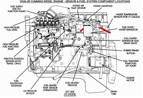 2012 ram 2500 lifted wiring diagrams wiring diagram schemes