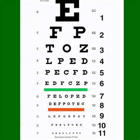 7 best images of snellen eye chart printable printable printable eye chart pdf www imgkid com the image kid