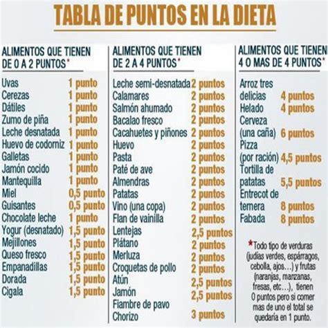 dieta de puntos alimentos consejos dietas e informaci 243 n 218 til para adelgazar