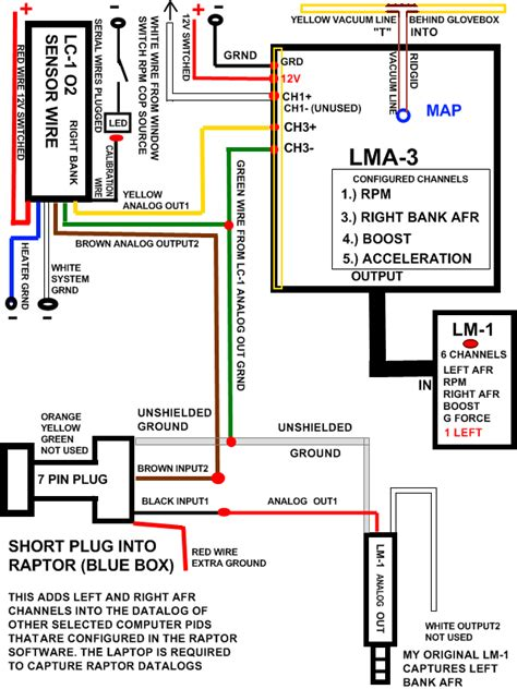 innovate wideband wiring ewiring