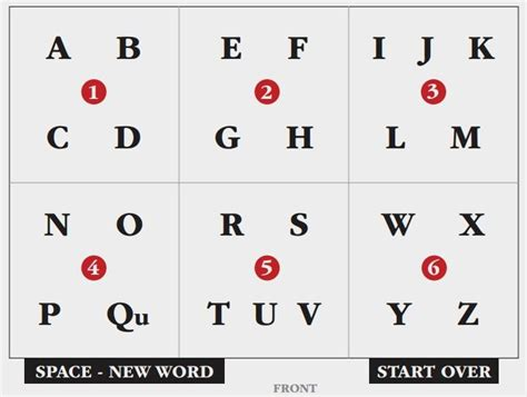 Justification Letter For Assistive Technology 123 best aac words letters based images on