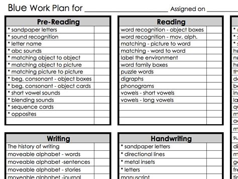 3 6 word work plan cards montessori made manageable