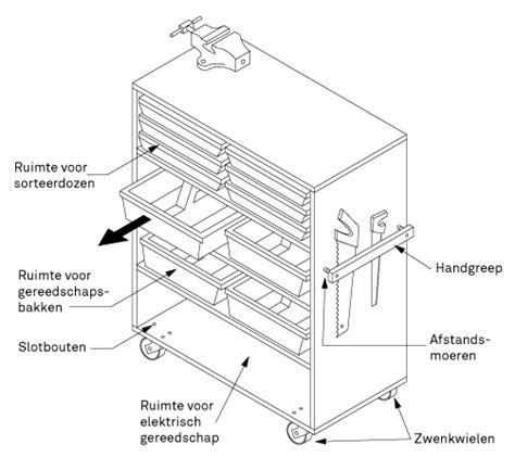 karwei gereedschapswagen gereedschapstrolley maken karwei