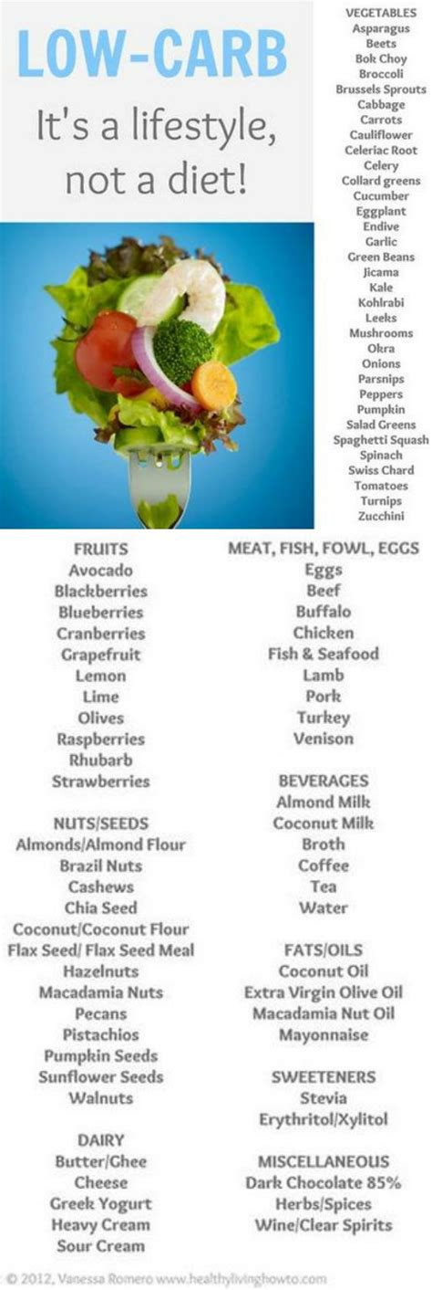 protein with no carbs low carb diet for diabetes no carb low carb gluten free