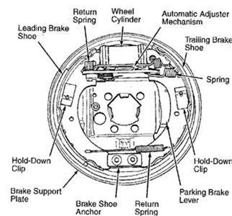 1993 geo prizm brake diagram imageresizertool.com