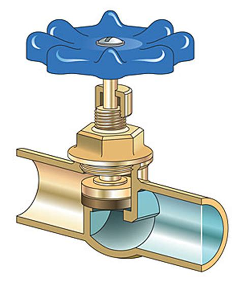 issue 232 dec 2012 jan 2013 fine homebuilding what s the difference shutoff valves ball gate and