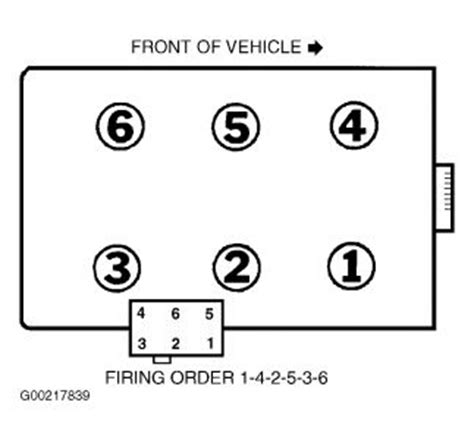 1996 audi a6 fuse box location. 1996. picture collection