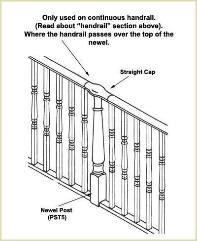 fitting a banister handrail staircase handrails stair banisters handrails for stairs uk