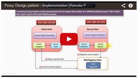 remote proxy pattern java exle java ee proxy design pattern implementation remote proxy