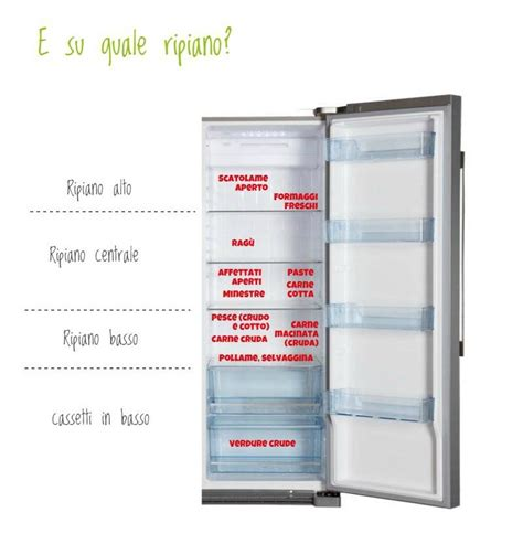conservazione alimentare conservazione degli alimenti organizzare il frigo e non