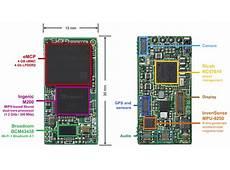 MEMS Gyroscope Chips