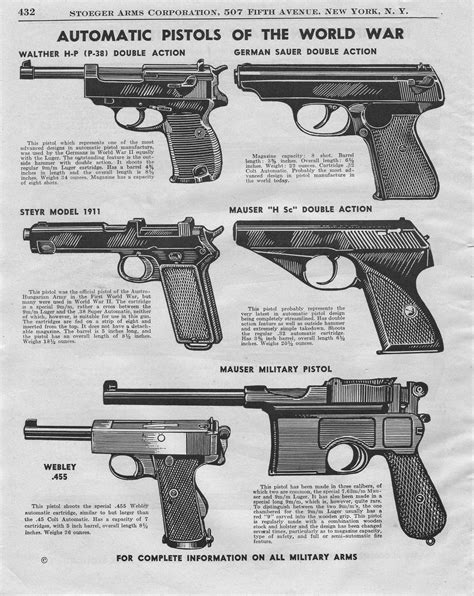 german weapons german military weapons of ww1 ww2 world war 1 weapons google search weapons of wwi
