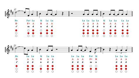 dua lipa ethnic background idgaf dua lipa trumpet sheet music guitar chords easy