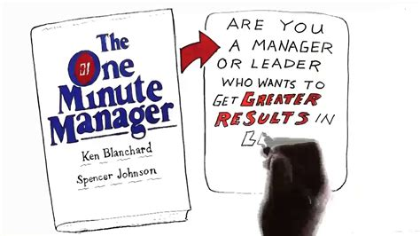 Book Report In One Minute Manager by The One Minute Manager By Ken Blanchard And Spencer