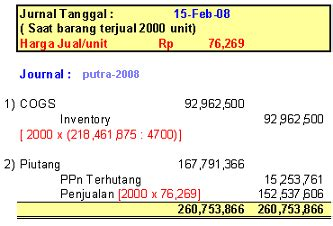 accounting, finance & taxation: cogs, ppn & pph pasal 22