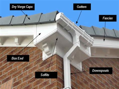 Roofing Corner Fascia And Soffit How To Install Fascia And Soffit For Home Soffit