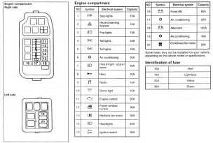 97 Honda Civic Dx Fuse Box Diagram 97 Honda Civic Dx Cluster Wiring Diagram Get Free Image