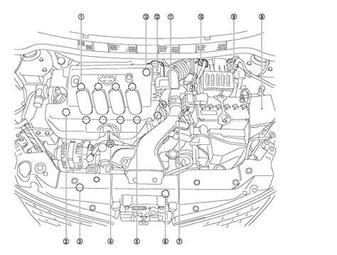2014 nissan altima fuse diagram wiring diagram not center