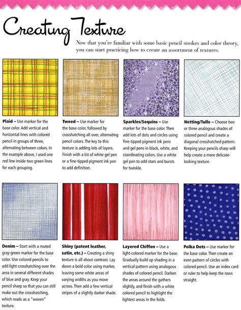 101 textures in colored pencil practical step by step drawing techniques for rendering a variety of surfaces textures books how to create fabric textures when drawing http
