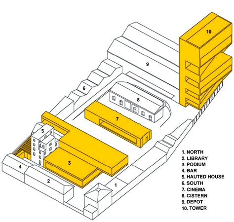 One Story Floor Plan by Prada Foundation Milan Part 1 Rem Koolhaas Architecture