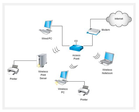 animated network diagram topology diagram 23 wiring diagram images