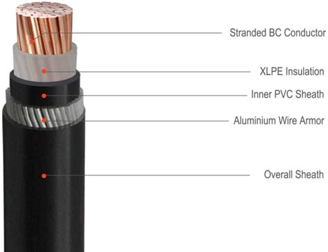 Kabel Xlpe 20 Kv 0 6 1kv single phase armoured electrical cable copper aluminum xlpe pvc awa sta electric power cable