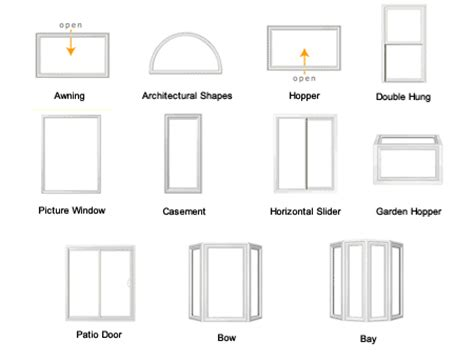 Types Of Windows For House Designs Window Types Vinyl Windows Ct