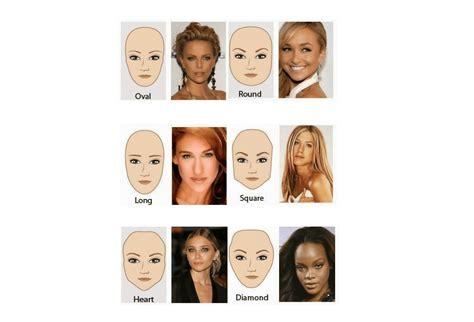 corte de cabello para todo tipo de cara de dama cortes y peinados para cada tipo de rostro serunamujer