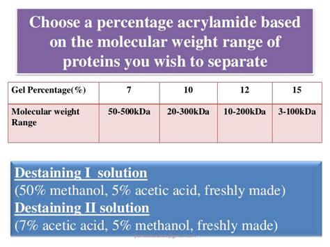 Mba Crosslinker Percentages In Acrylamide Gel by Poly Acrylamide Gel Electrophoresis